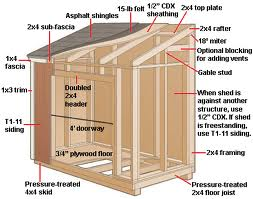 Storage Shed 4 x 8 and 8 x 8